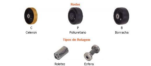 Rodízio-Industrial-2800kg2