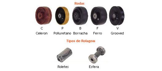 Rodízio-Industrial-Meio-Pesado-Axial-1200kg2