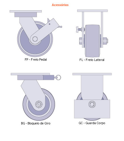 Rodízio-Industrial-Meio-Pesado-Axial-1200kg3