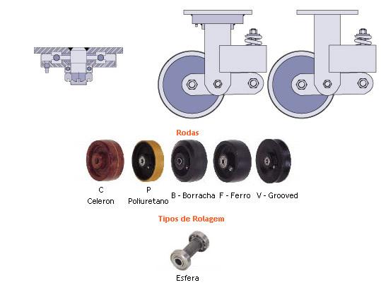 Rodizio-Industrial-mola-700kg2