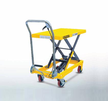 SP150-150-740